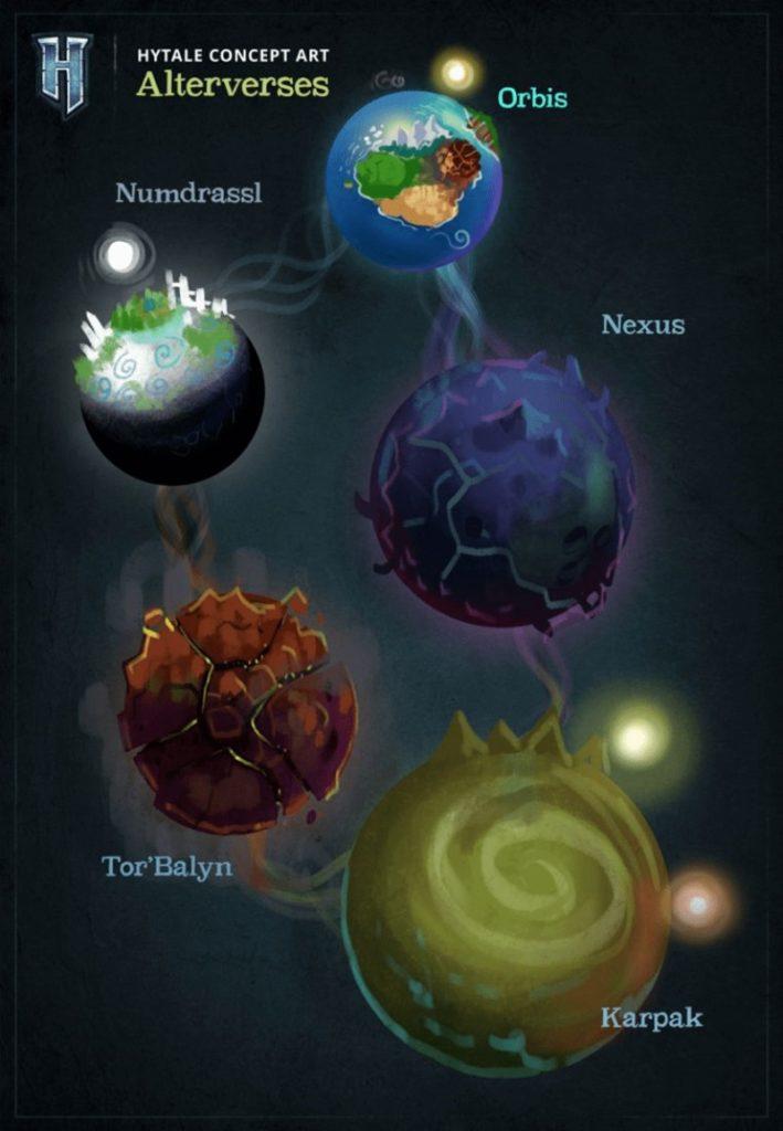 オルビスと惑星群